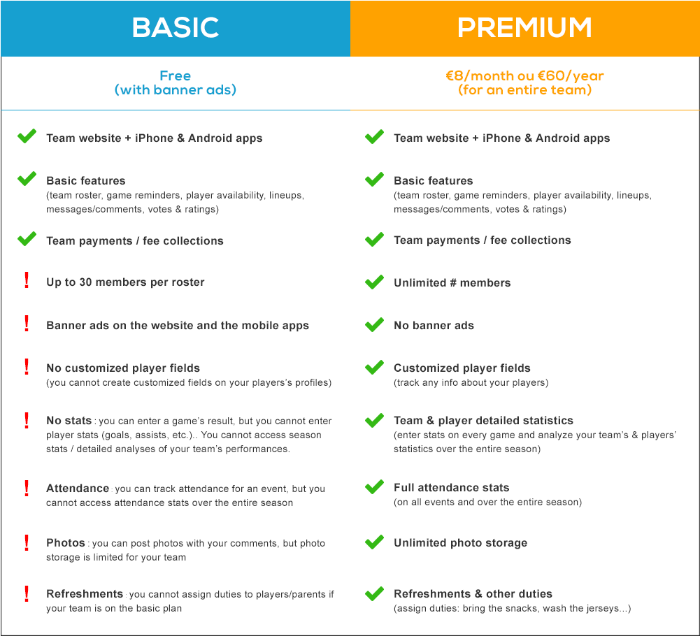 SportEasy's basic and premium plans