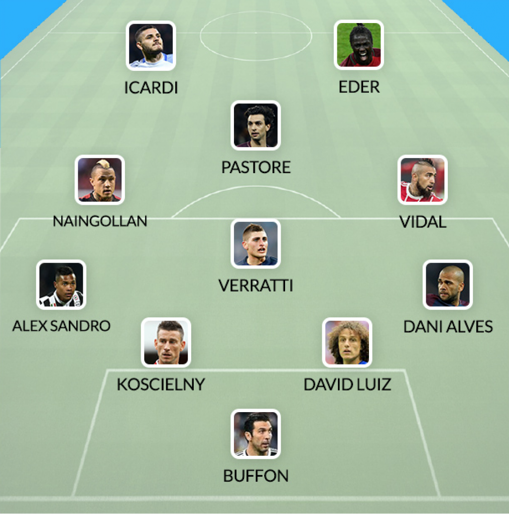 Dream Team absent coupe du monde
