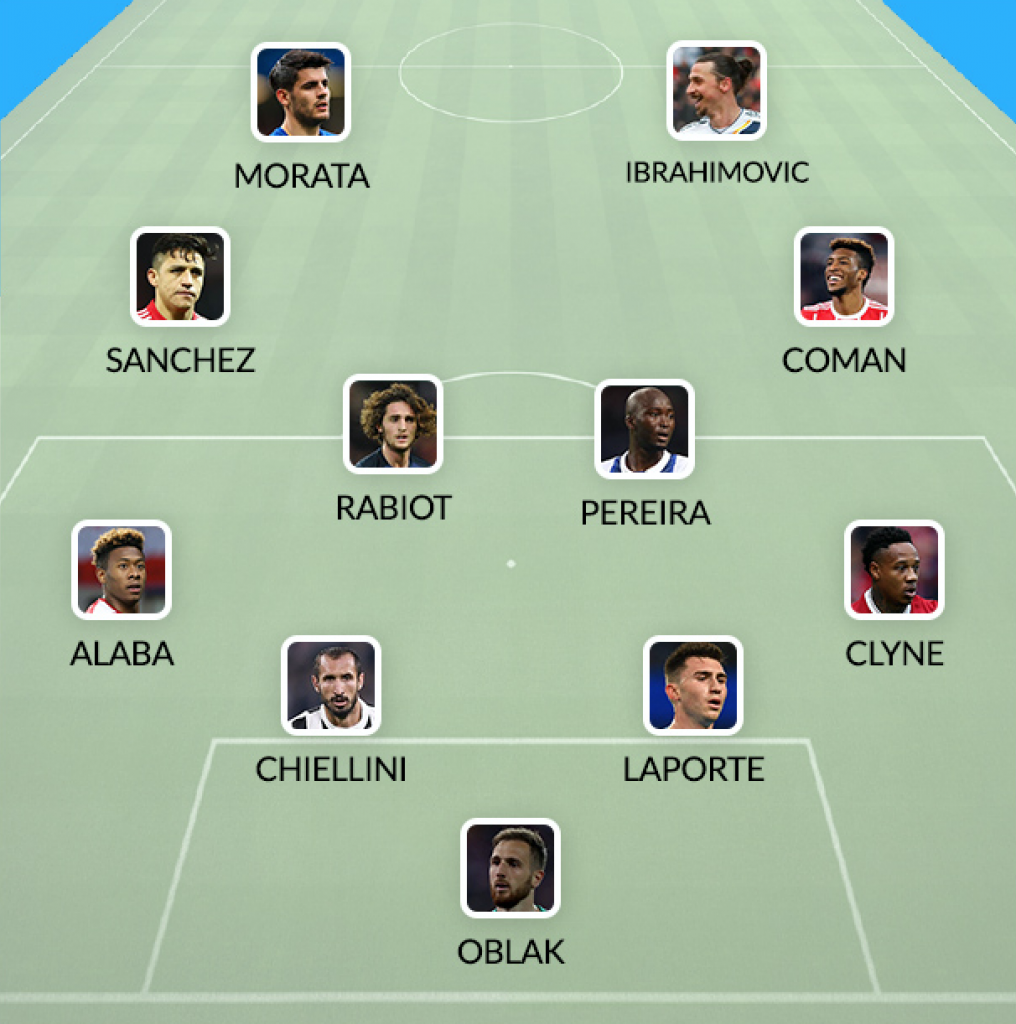 Dream Team absent n°2