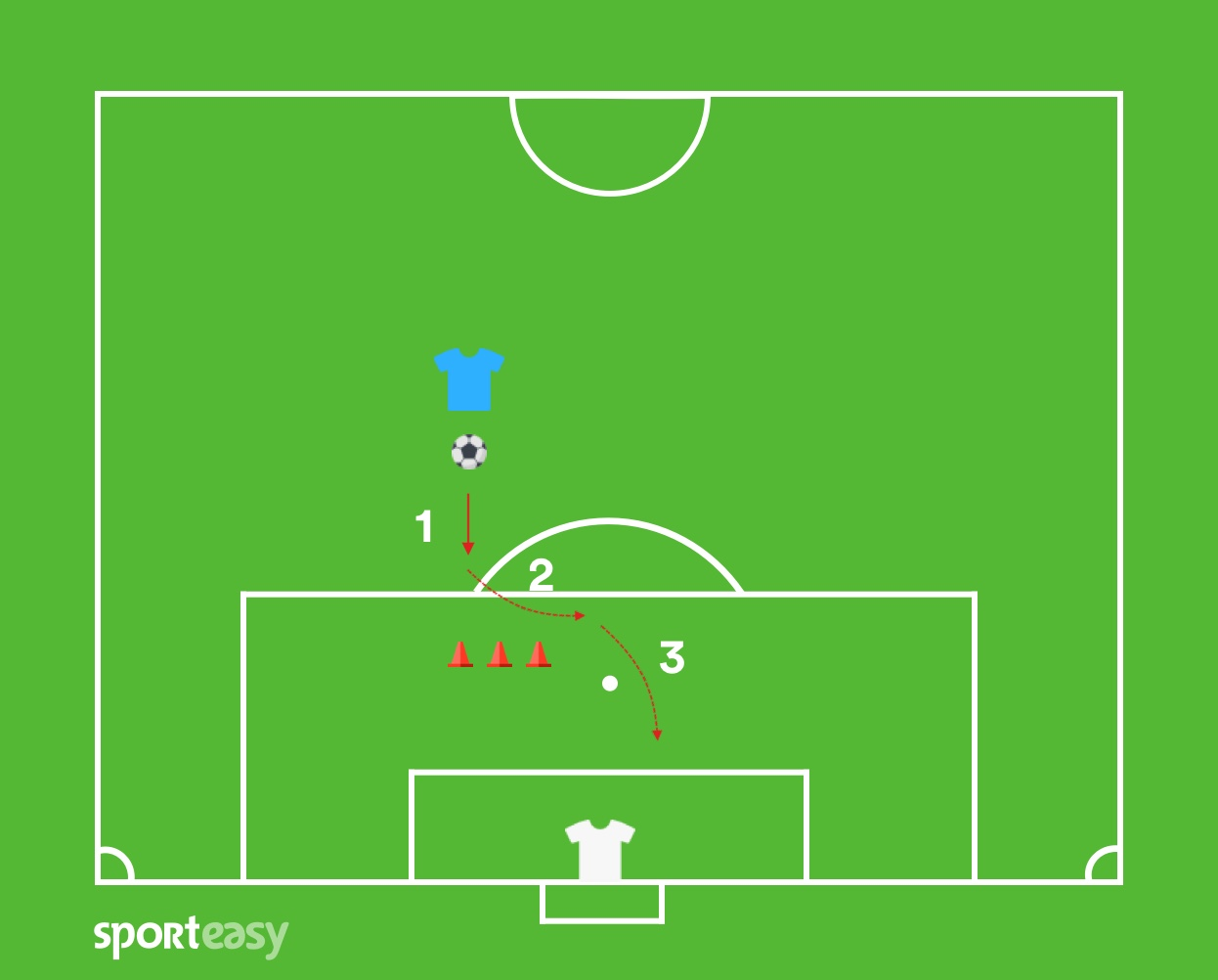 Tirer aux buts exercice 1