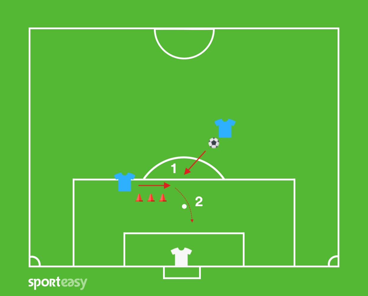 Tirer aux buts exercice 2
