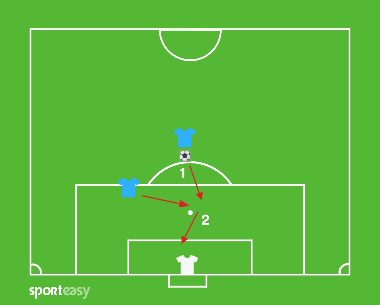 Tirer aux buts exercice 3