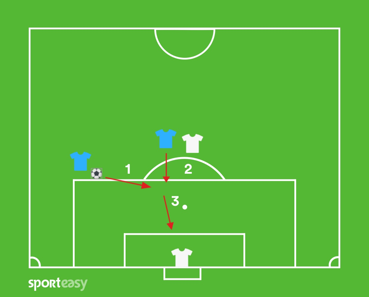 Tirer aux buts exercice 4