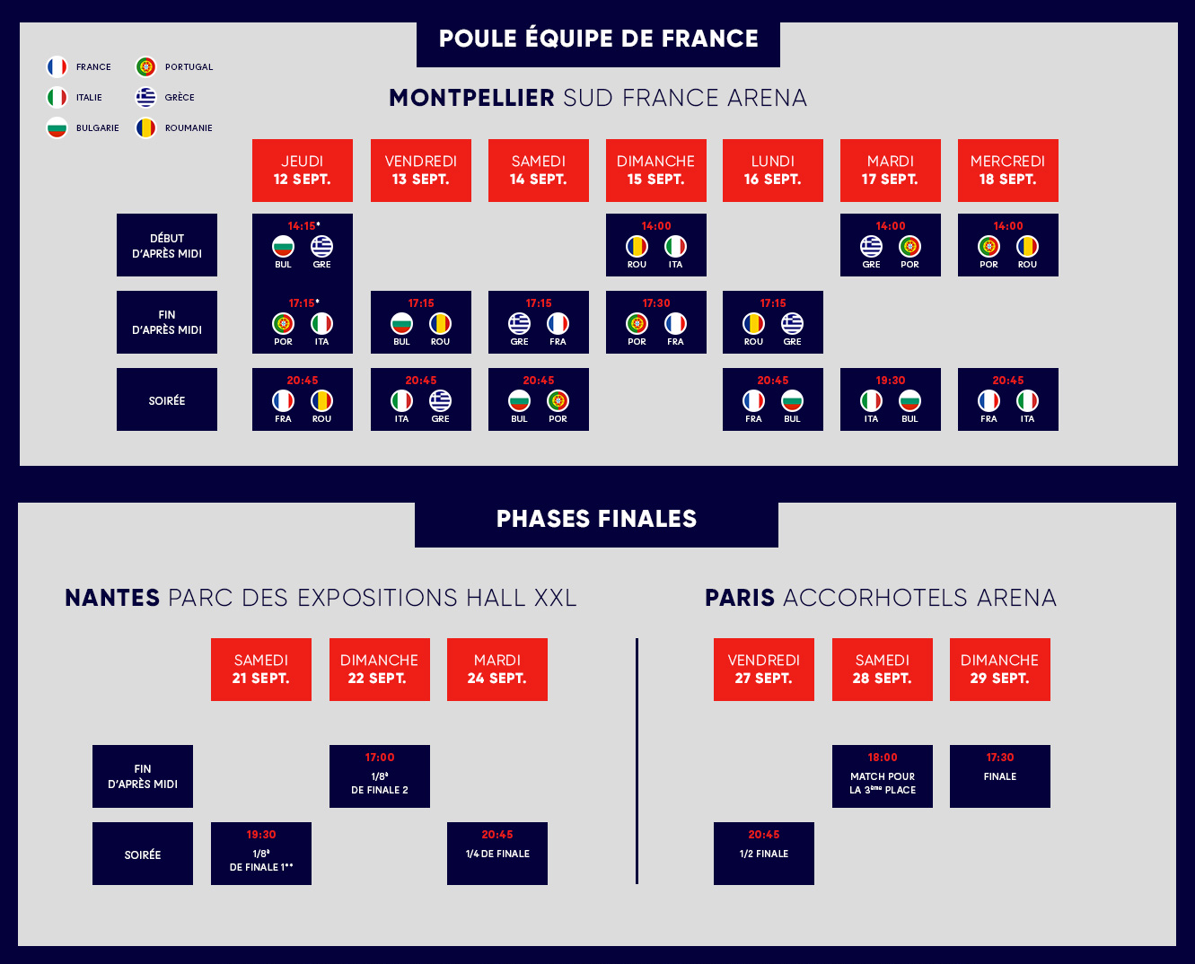 calendrier EuroVolley 2019